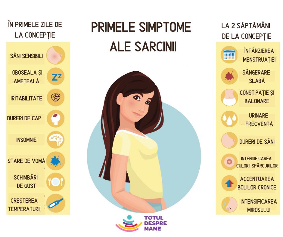 simptome ale unei femei)