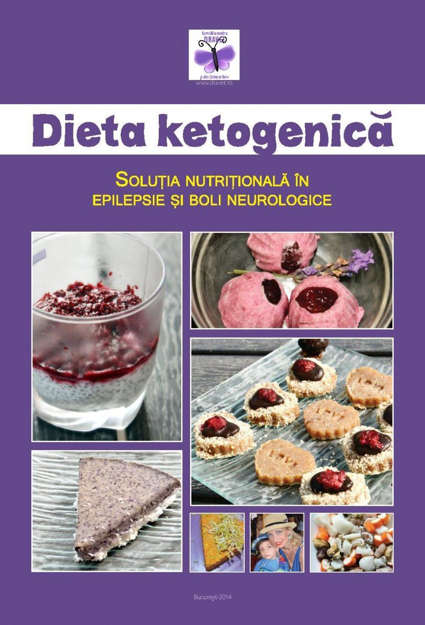 Dieta ketogenică | Totul despre mame