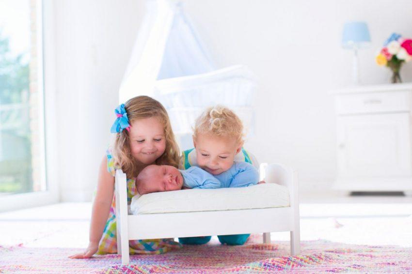 ordinea în care apar copiii în familie