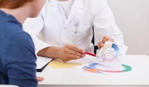 simptomele ovulației