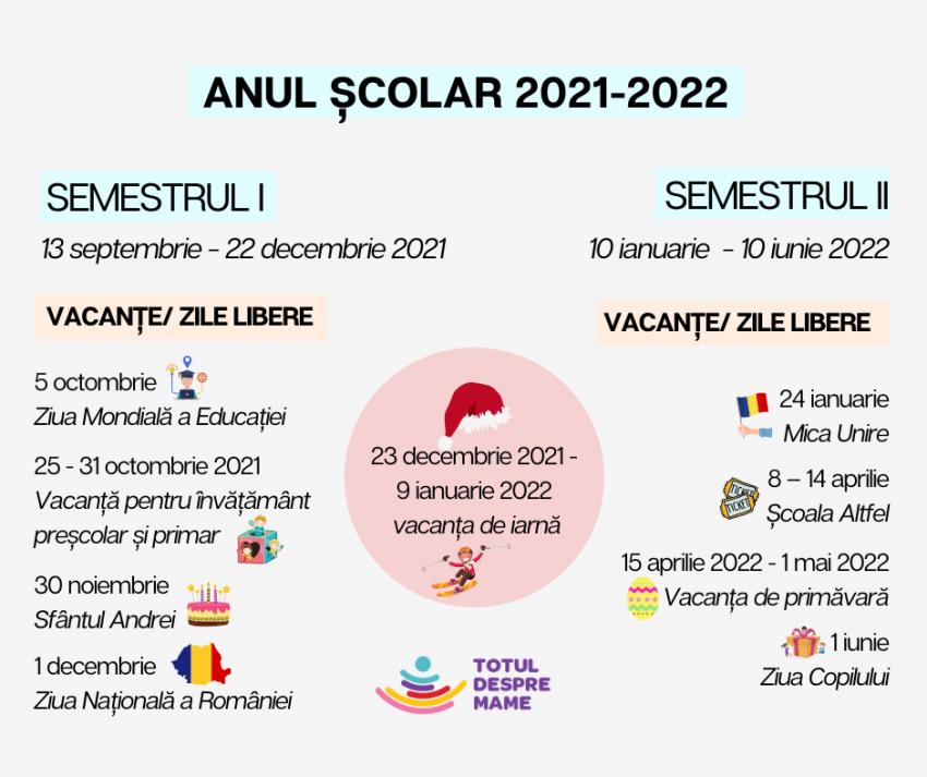 anul școlar 2021-2022 calendar vacanțe cursuri
